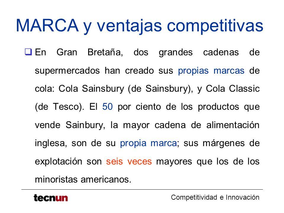 Competitividad e Innovación MARCA y ventajas competitivas En Gran Bretaña, dos grandes cadenas de supermercados han creado sus propias marcas de cola: