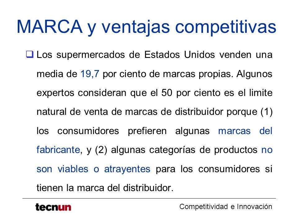 Competitividad e Innovación MARCA y ventajas competitivas Los supermercados de Estados Unidos venden una media de 19,7 por ciento de marcas propias. A