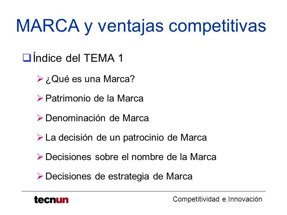 Competitividad e Innovación MARCA y ventajas competitivas Índice del TEMA 1 ¿Qué es una Marca? Patrimonio de la Marca Denominación de Marca La decisió
