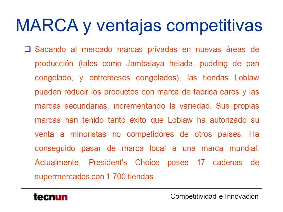 Competitividad e Innovación MARCA y ventajas competitivas Sacando al mercado marcas privadas en nuevas áreas de producción (tales como Jambalaya helad