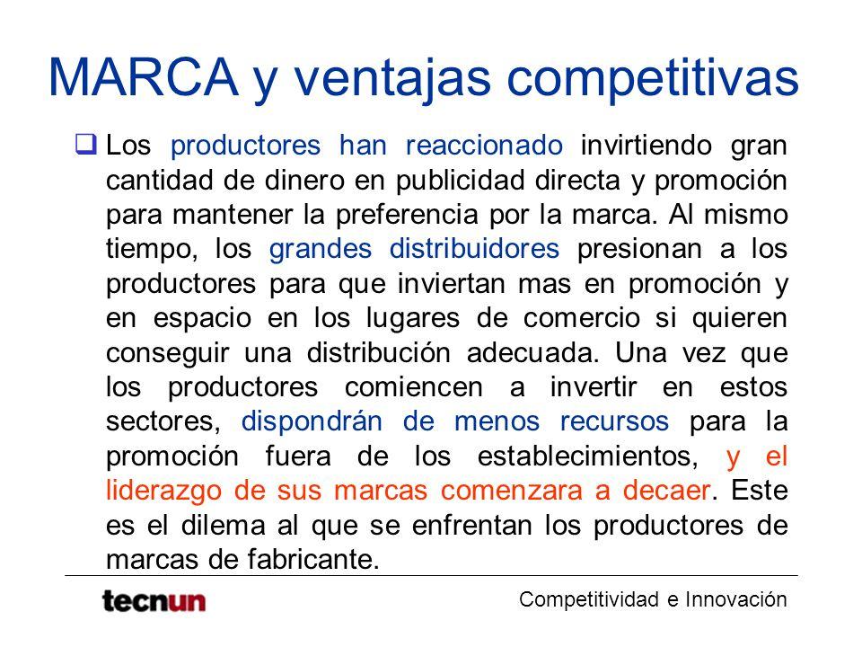 Competitividad e Innovación MARCA y ventajas competitivas Los productores han reaccionado invirtiendo gran cantidad de dinero en publicidad directa y