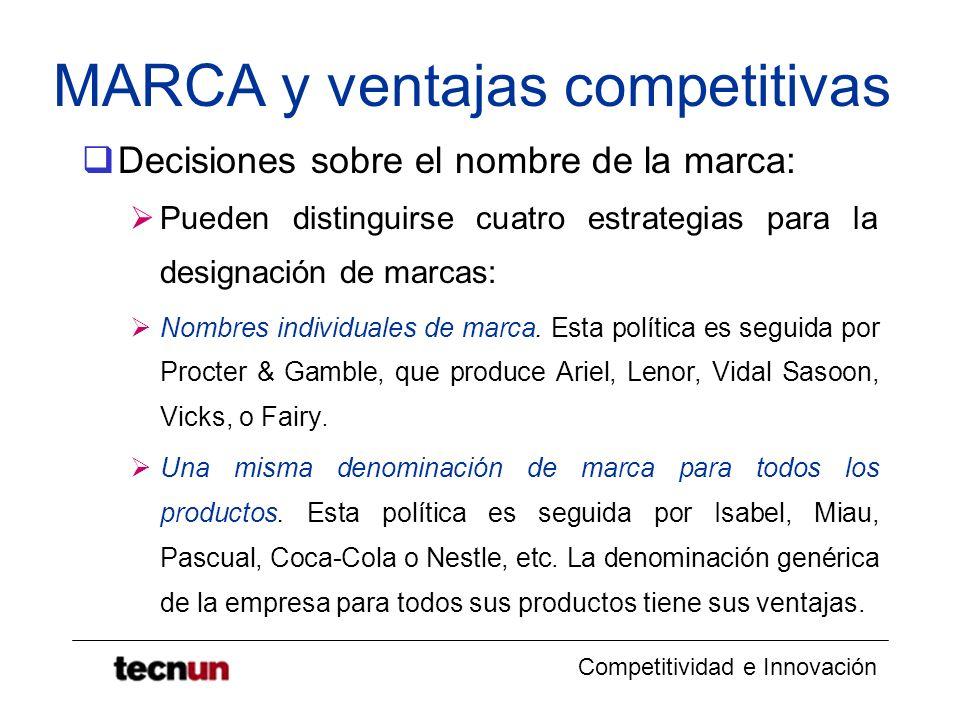 Competitividad e Innovación MARCA y ventajas competitivas Decisiones sobre el nombre de la marca: Pueden distinguirse cuatro estrategias para la desig