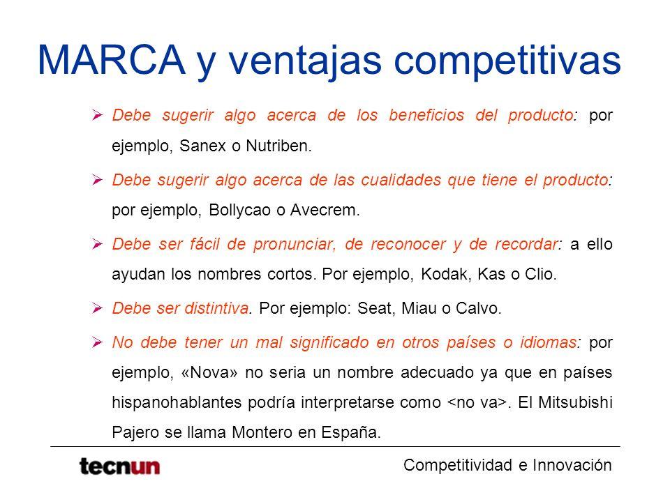 Competitividad e Innovación MARCA y ventajas competitivas Debe sugerir algo acerca de los beneficios del producto: por ejemplo, Sanex o Nutriben. Debe