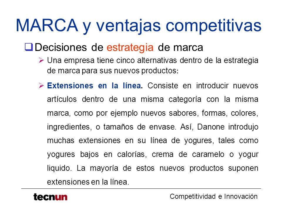 Competitividad e Innovación MARCA y ventajas competitivas Decisiones de estrategia de marca Una empresa tiene cinco alternativas dentro de la estrateg