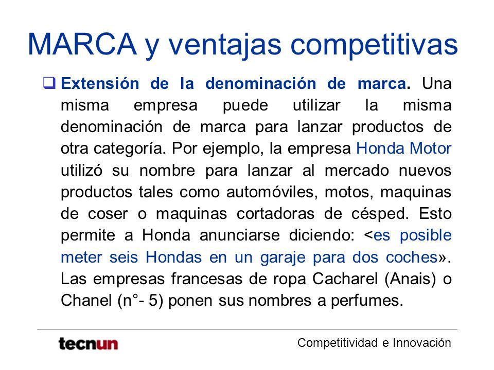 Competitividad e Innovación MARCA y ventajas competitivas Extensión de la denominación de marca. Una misma empresa puede utilizar la misma denominació