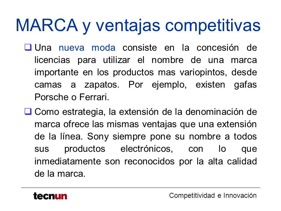 Competitividad e Innovación MARCA y ventajas competitivas Una nueva moda consiste en la concesión de licencias para utilizar el nombre de una marca im