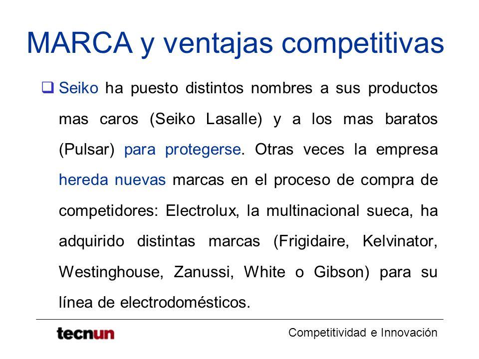 Competitividad e Innovación MARCA y ventajas competitivas Seiko ha puesto distintos nombres a sus productos mas caros (Seiko Lasalle) y a los mas bara