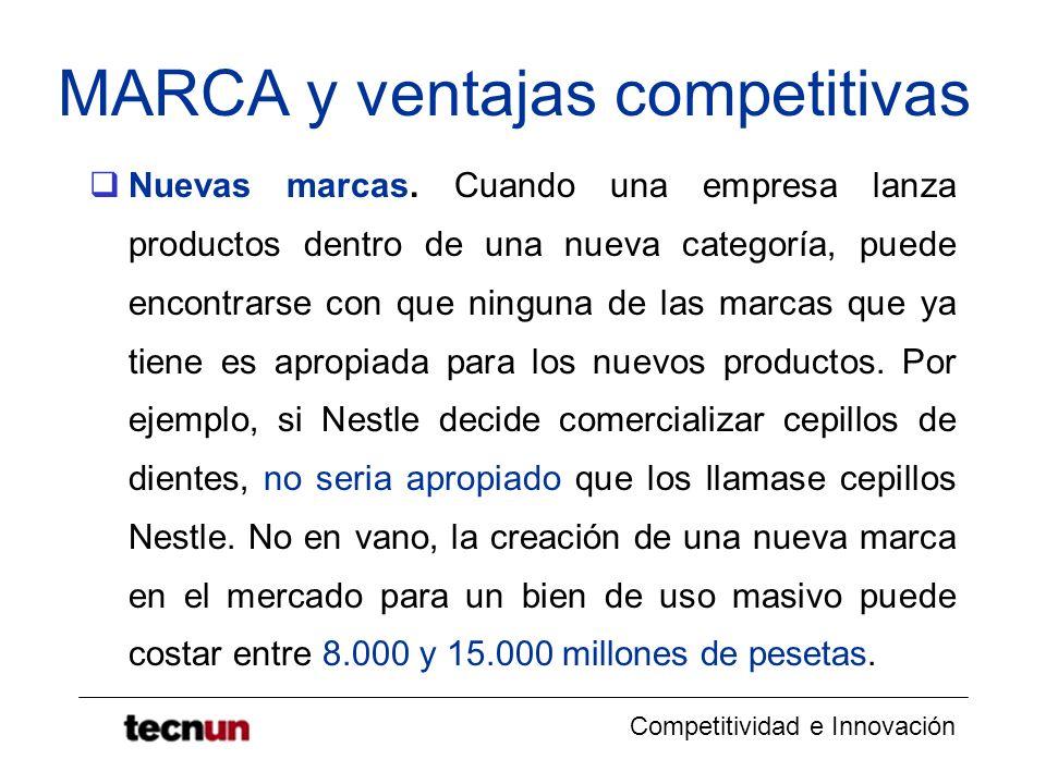 Competitividad e Innovación MARCA y ventajas competitivas Nuevas marcas. Cuando una empresa lanza productos dentro de una nueva categoría, puede encon
