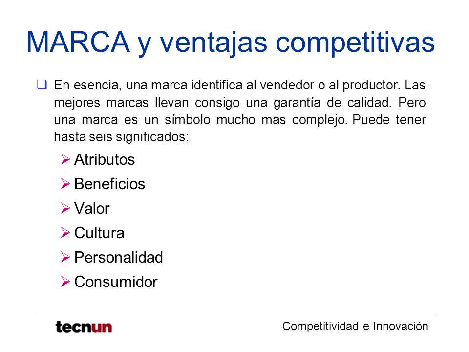 Competitividad e Innovación MARCA y ventajas competitivas En esencia, una marca identifica al vendedor o al productor. Las mejores marcas llevan consi