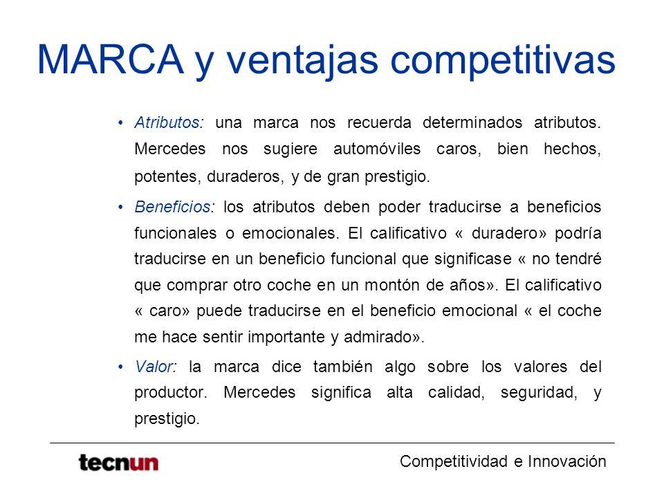 Competitividad e Innovación MARCA y ventajas competitivas Atributos: una marca nos recuerda determinados atributos. Mercedes nos sugiere automóviles c