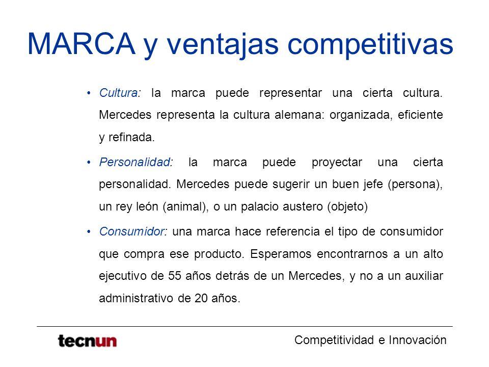 Competitividad e Innovación MARCA y ventajas competitivas Cultura: la marca puede representar una cierta cultura. Mercedes representa la cultura alema
