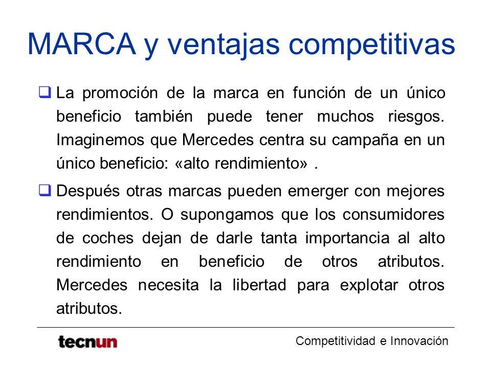 Competitividad e Innovación MARCA y ventajas competitivas La promoción de la marca en función de un único beneficio también puede tener muchos riesgos