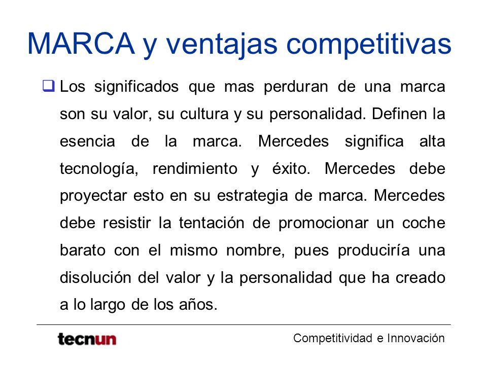 Competitividad e Innovación MARCA y ventajas competitivas Los significados que mas perduran de una marca son su valor, su cultura y su personalidad. D