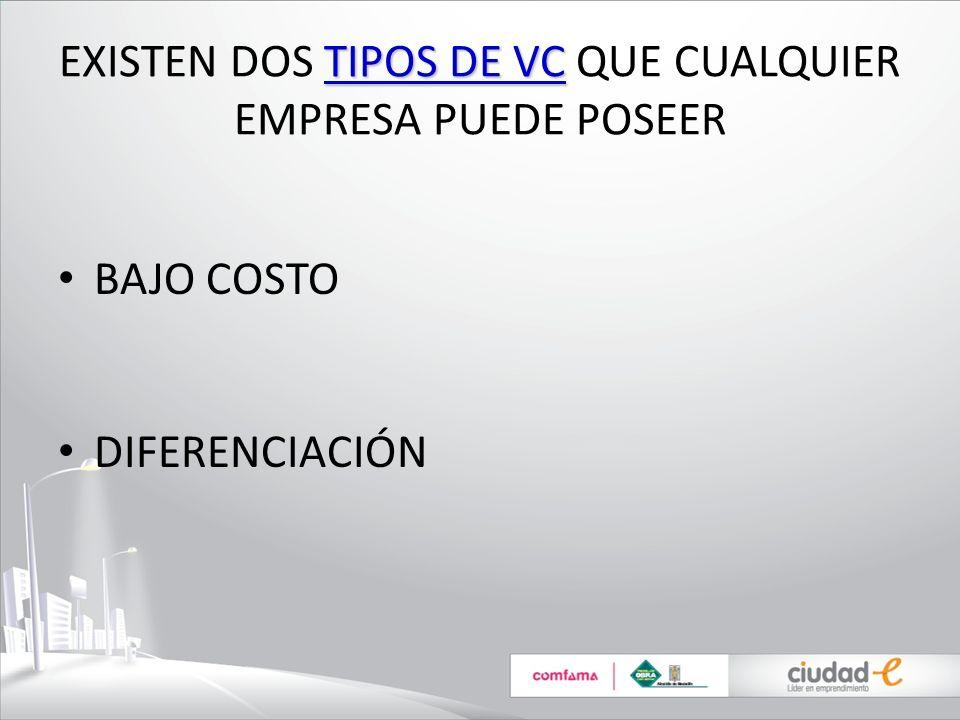TIPOS DE VC EXISTEN DOS TIPOS DE VC QUE CUALQUIER EMPRESA PUEDE POSEER BAJO COSTO DIFERENCIACIÓN