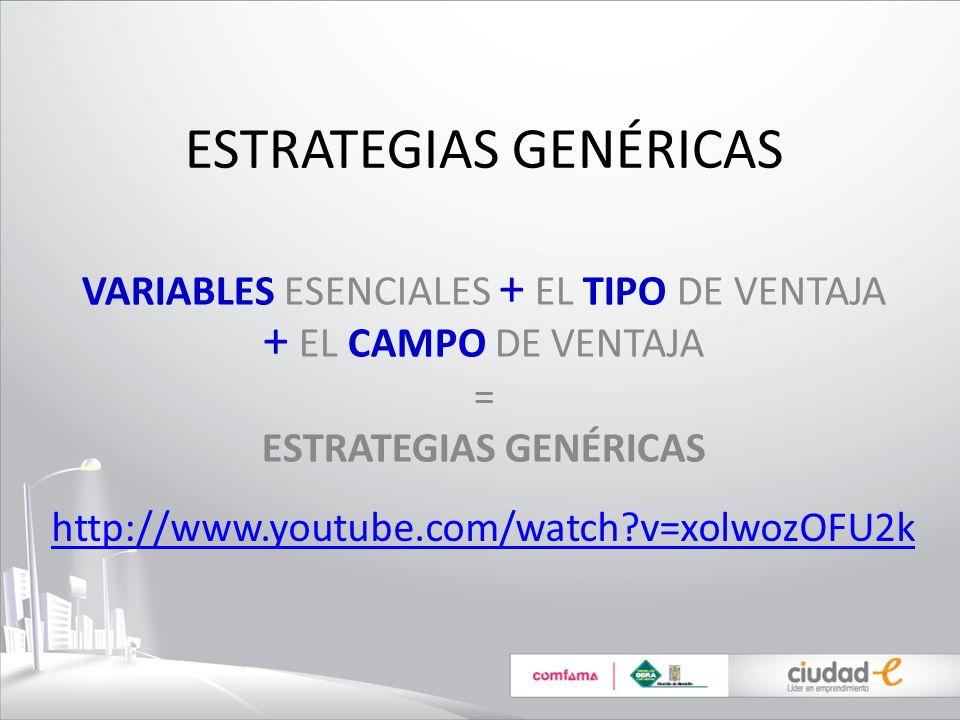 ESTRATEGIAS GENÉRICAS VARIABLES ESENCIALES + EL TIPO DE VENTAJA + EL CAMPO DE VENTAJA = ESTRATEGIAS GENÉRICAS http://www.youtube.com/watch?v=xolwozOFU