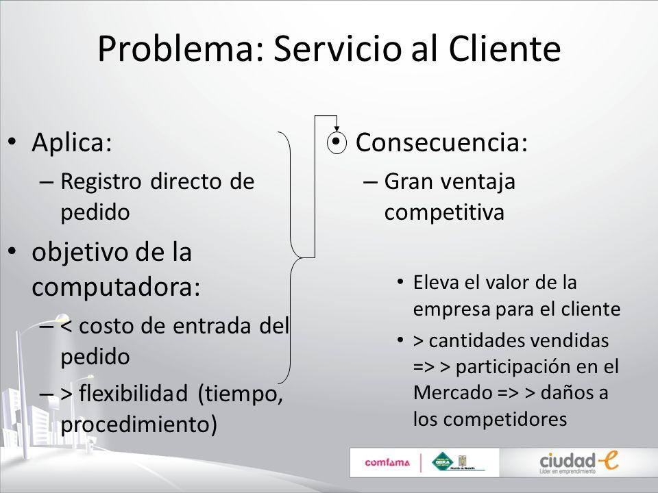 Problema: Servicio al Cliente Aplica: – Registro directo de pedido objetivo de la computadora: – < costo de entrada del pedido – > flexibilidad (tiemp