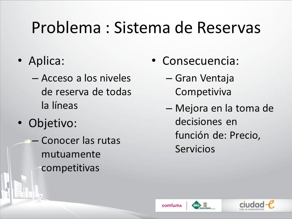 Problema : Sistema de Reservas Aplica: – Acceso a los niveles de reserva de todas la líneas Objetivo: – Conocer las rutas mutuamente competitivas Cons