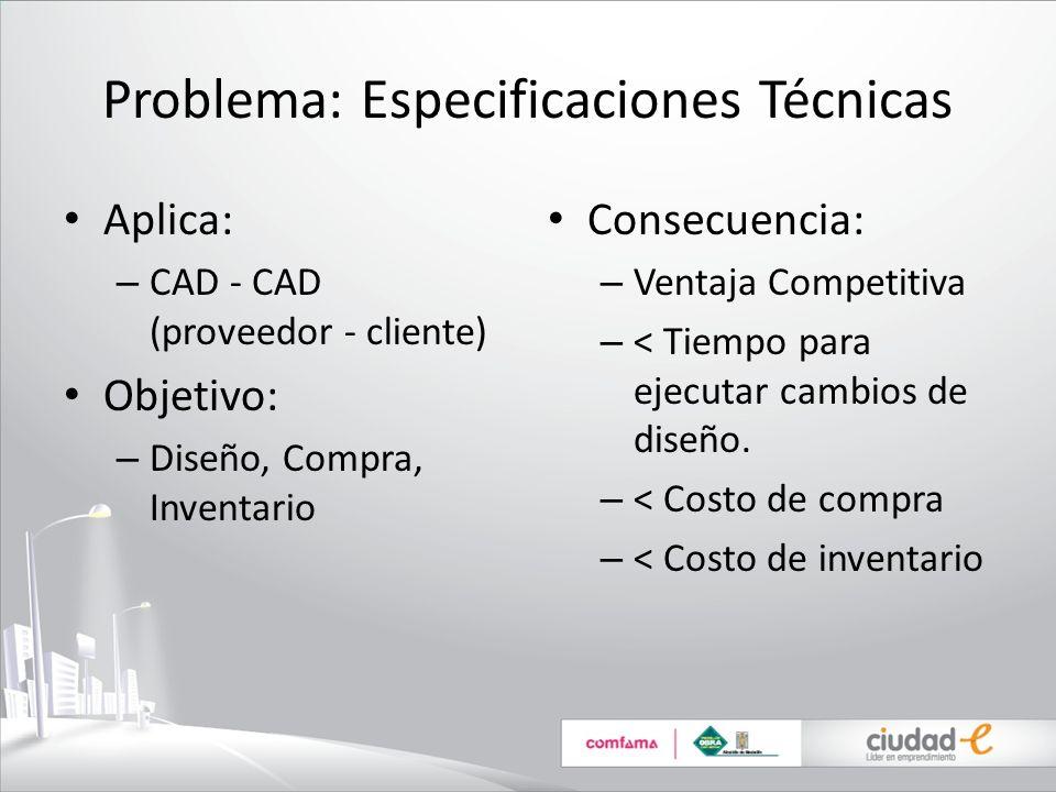 Problema: Especificaciones Técnicas Aplica: – CAD - CAD (proveedor - cliente) Objetivo: – Diseño, Compra, Inventario Consecuencia: – Ventaja Competiti