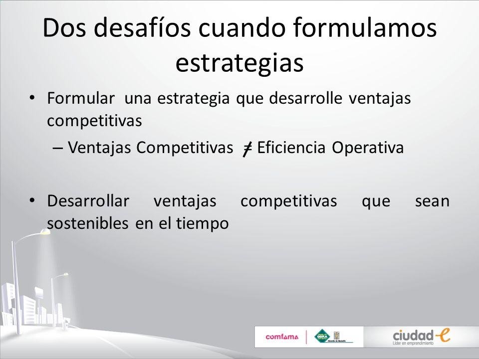 Dos desafíos cuando formulamos estrategias Formular una estrategia que desarrolle ventajas competitivas – Ventajas Competitivas = Eficiencia Operativa
