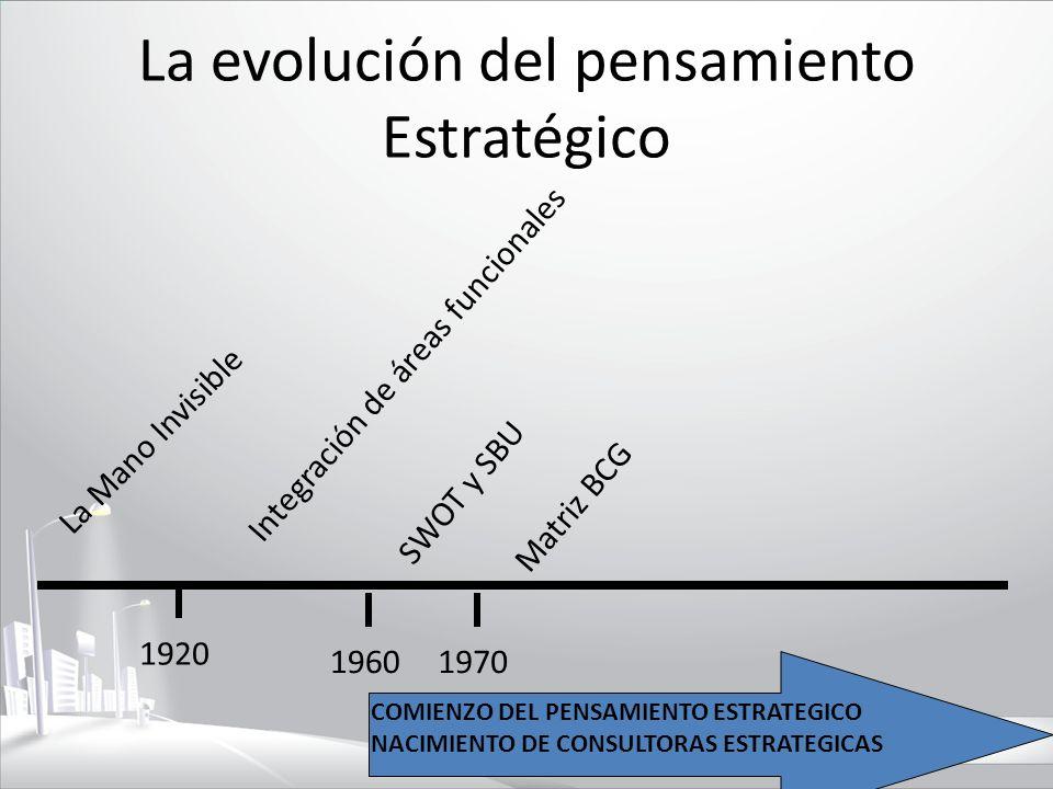 La evolución del pensamiento Estratégico La Mano Invisible 1920 1960 Integración de áreas funcionales SWOT y SBU 1970 Matriz BCG COMIENZO DEL PENSAMIE