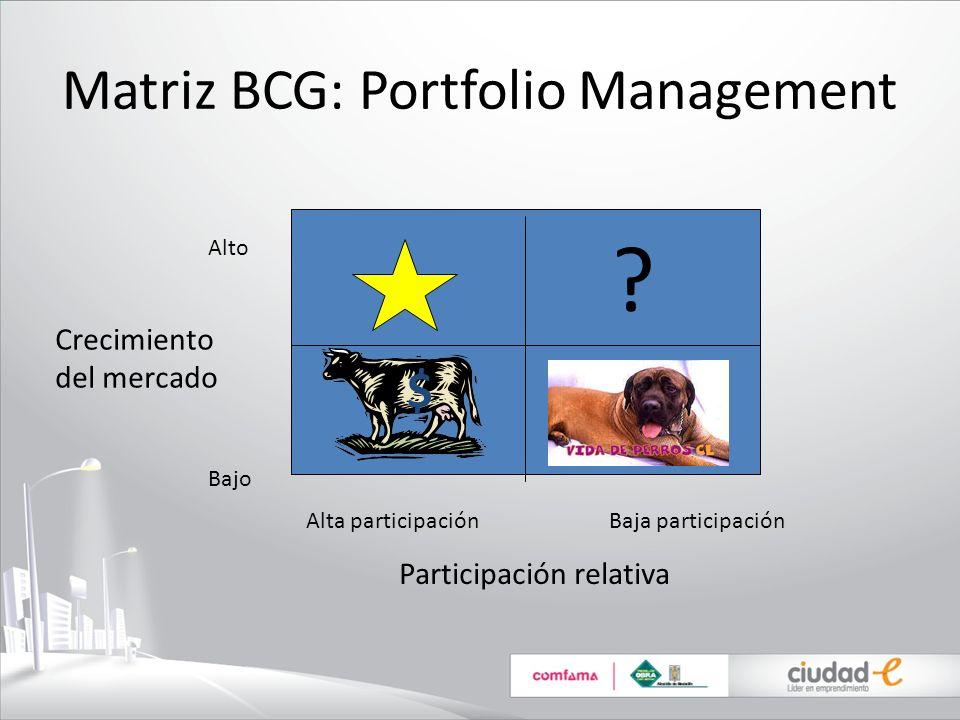 Matriz BCG: Portfolio Management Participación relativa Crecimiento del mercado ? $ Alta participación Baja participación Alto Bajo