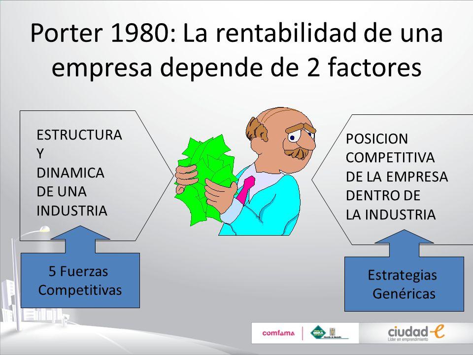 Porter 1980: La rentabilidad de una empresa depende de 2 factores ESTRUCTURA Y DINAMICA DE UNA INDUSTRIA POSICION COMPETITIVA DE LA EMPRESA DENTRO DE