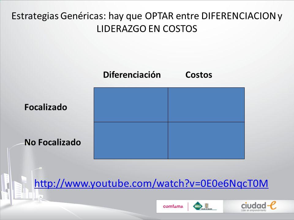 Estrategias Genéricas: hay que OPTAR entre DIFERENCIACION y LIDERAZGO EN COSTOS Diferenciación Costos Focalizado No Focalizado http://www.youtube.com/