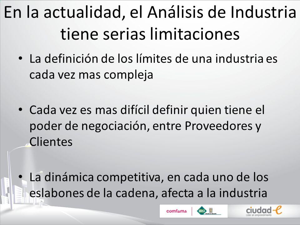 En la actualidad, el Análisis de Industria tiene serias limitaciones La definición de los límites de una industria es cada vez mas compleja Cada vez e