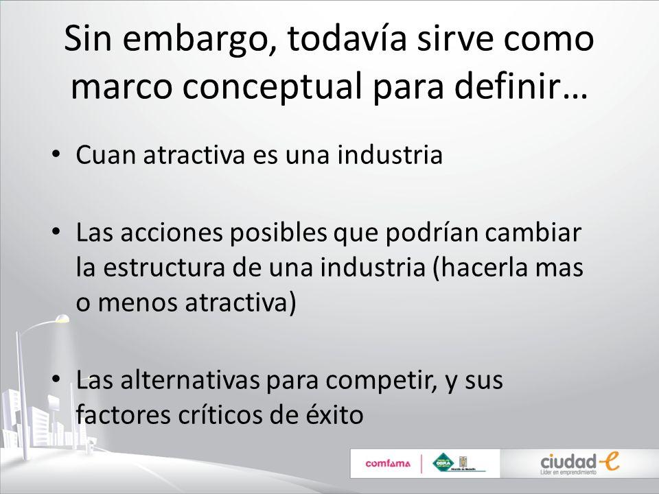 Sin embargo, todavía sirve como marco conceptual para definir… Cuan atractiva es una industria Las acciones posibles que podrían cambiar la estructura