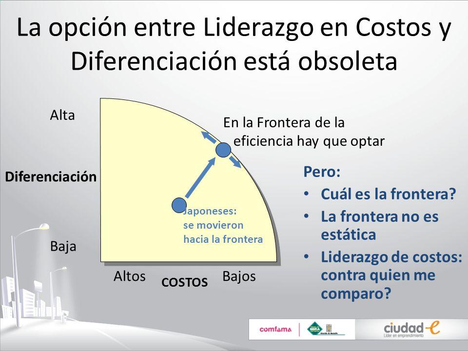 La opción entre Liderazgo en Costos y Diferenciación está obsoleta Diferenciación COSTOS En la Frontera de la eficiencia hay que optar Altos Bajos Alt