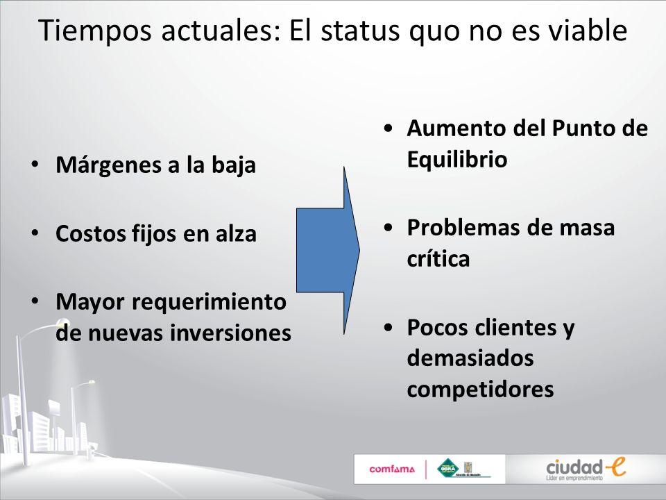 Tiempos actuales: El status quo no es viable Márgenes a la baja Costos fijos en alza Mayor requerimiento de nuevas inversiones Aumento del Punto de Eq