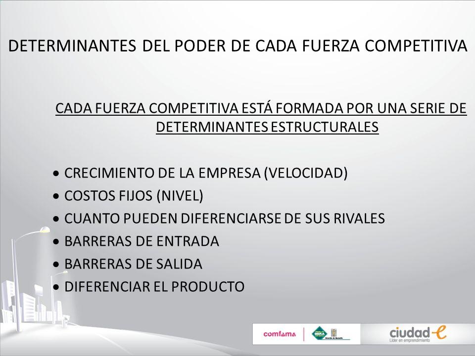 DETERMINANTES DEL PODER DE CADA FUERZA COMPETITIVA CADA FUERZA COMPETITIVA ESTÁ FORMADA POR UNA SERIE DE DETERMINANTES ESTRUCTURALES CRECIMIENTO DE LA