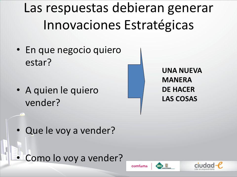 Las respuestas debieran generar Innovaciones Estratégicas En que negocio quiero estar? A quien le quiero vender? Que le voy a vender? Como lo voy a ve