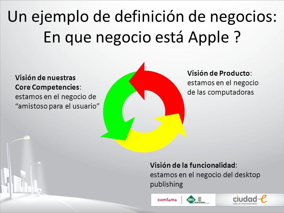 Un ejemplo de definición de negocios: En que negocio está Apple ? Visión de Producto: estamos en el negocio de las computadoras Visión de la funcional