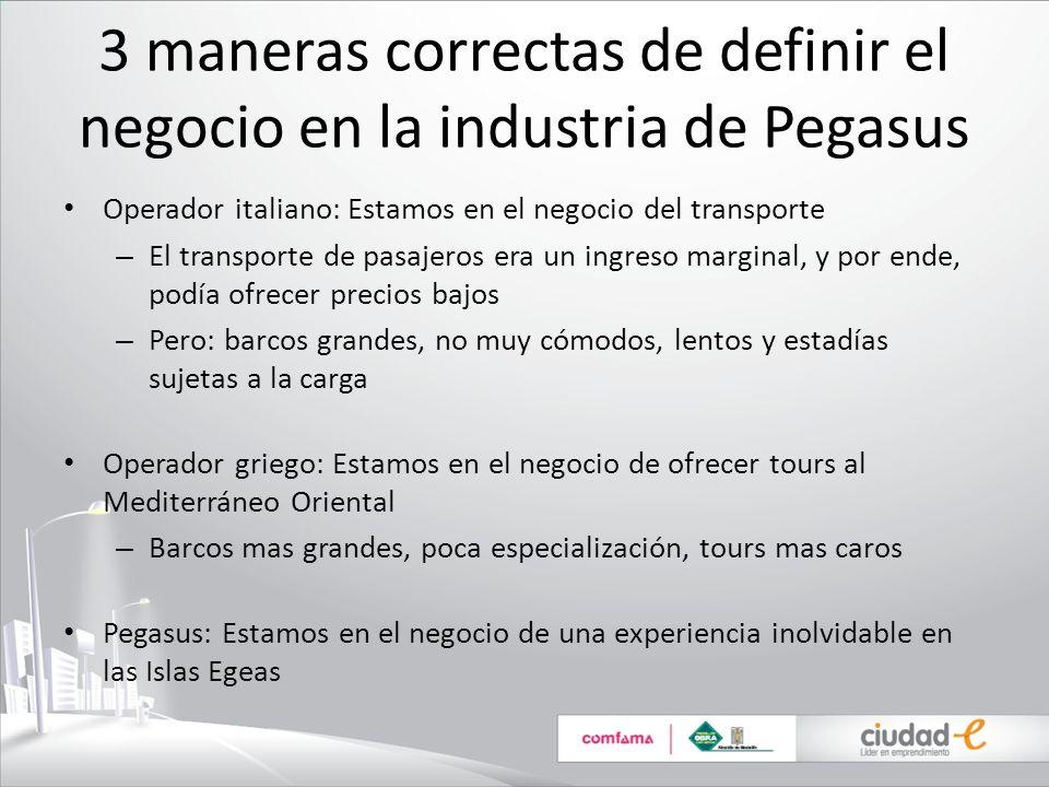 3 maneras correctas de definir el negocio en la industria de Pegasus Operador italiano: Estamos en el negocio del transporte – El transporte de pasaje