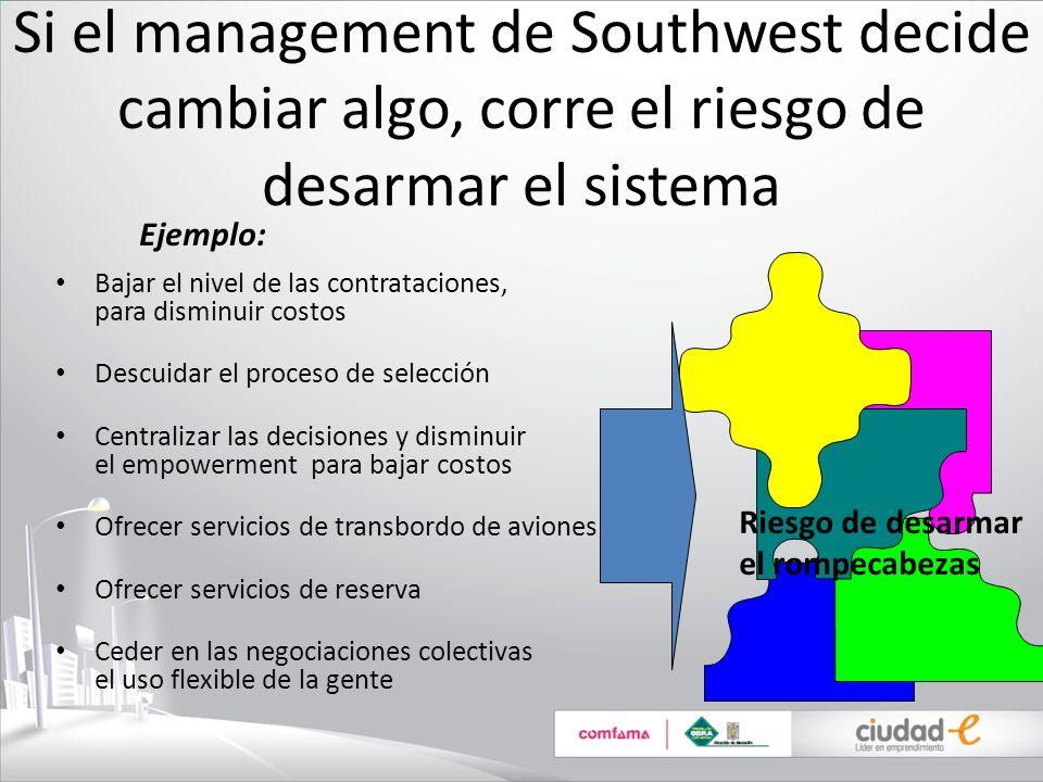 Si el management de Southwest decide cambiar algo, corre el riesgo de desarmar el sistema Bajar el nivel de las contrataciones, para disminuir costos