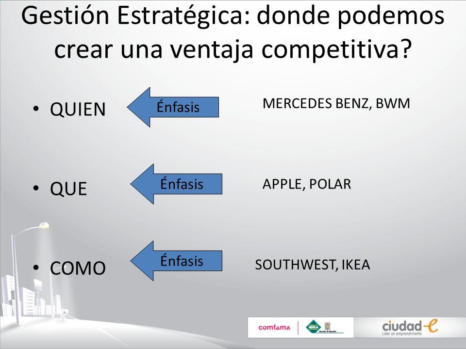 Gestión Estratégica: donde podemos crear una ventaja competitiva? QUIEN QUE COMO MERCEDES BENZ, BWM APPLE, POLAR SOUTHWEST, IKEA Énfasis