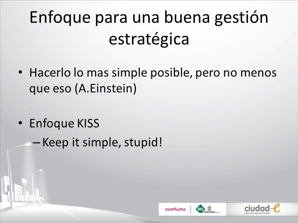 Enfoque para una buena gestión estratégica Hacerlo lo mas simple posible, pero no menos que eso (A.Einstein) Enfoque KISS – Keep it simple, stupid!