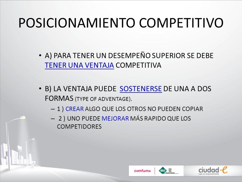 Dos desafíos cuando formulamos estrategias Formular una estrategia que desarrolle ventajas competitivas – Ventajas Competitivas = Eficiencia Operativa Desarrollar ventajas competitivas que sean sostenibles en el tiempo