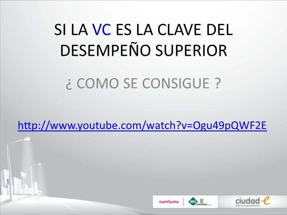 SI LA VC ES LA CLAVE DEL DESEMPEÑO SUPERIOR ¿ COMO SE CONSIGUE ? http://www.youtube.com/watch?v=Ogu49pQWF2E