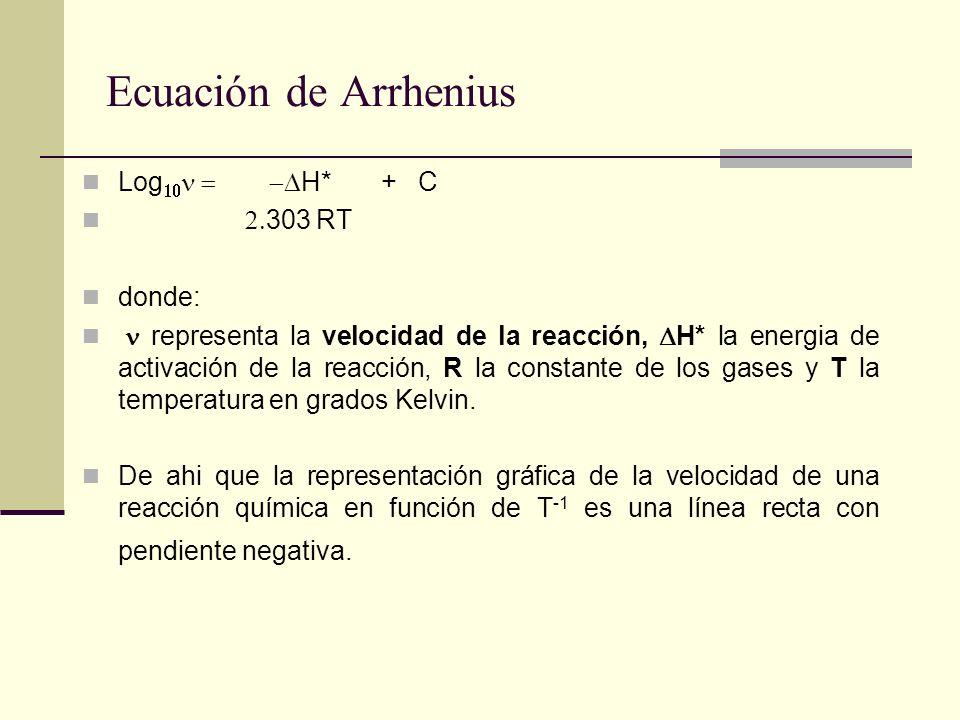 Ecuación de Arrhenius Log H* + C 303 RT donde: representa la velocidad de la reacción, H* la energia de activación de la reacción, R la constante de l