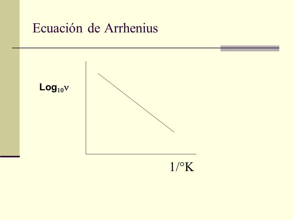 Ecuación de Arrhenius 1/°K Log