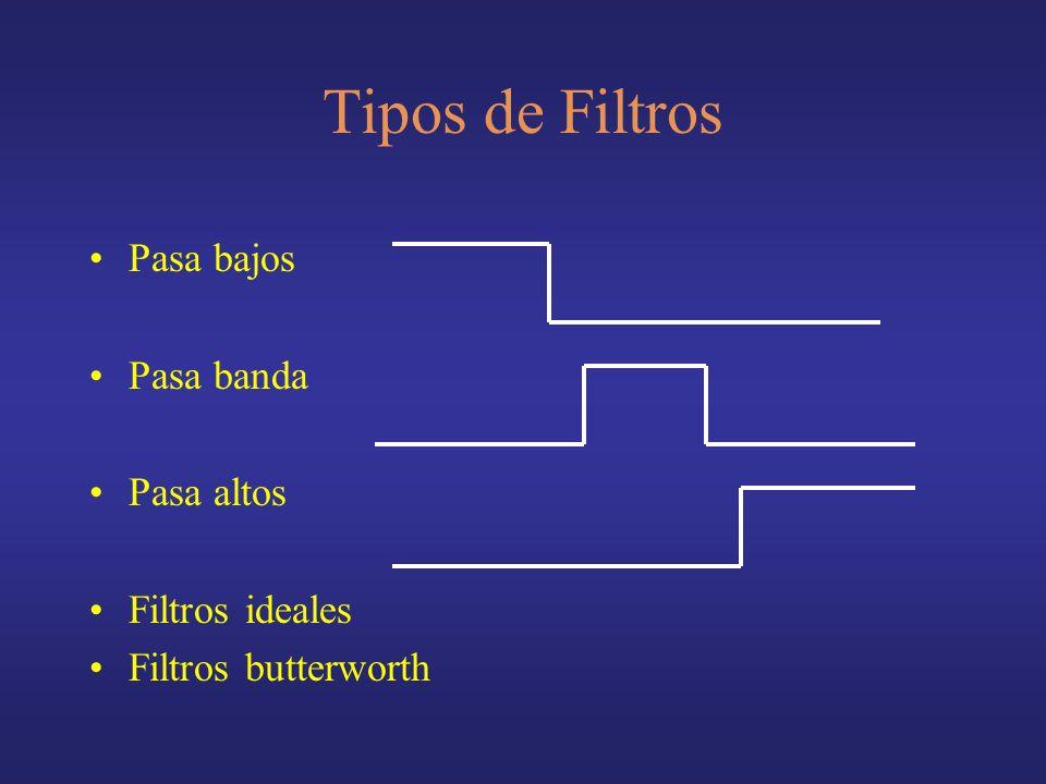 Tipos de Filtros Pasa bajos Pasa banda Pasa altos Filtros ideales Filtros butterworth