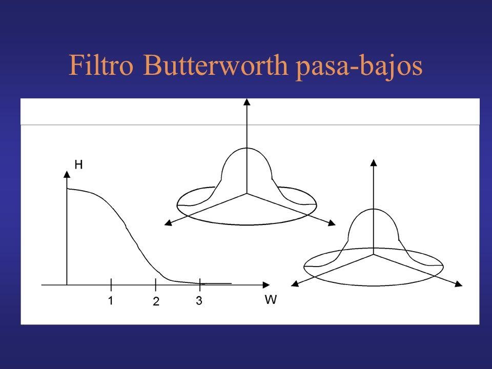 Filtro Butterworth pasa-bajos