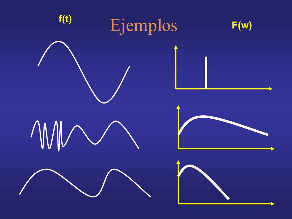 Ejemplos f(t) F(w)