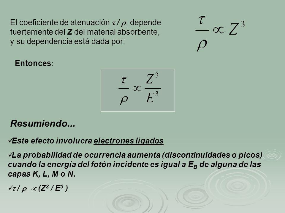 El coeficiente de atenuación /, depende fuertemente del Z del material absorbente, y su dependencia está dada por: Entonces : Resumiendo... Este efect