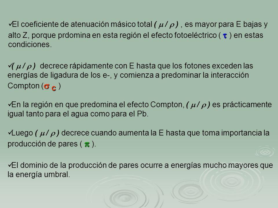El coeficiente de atenuación másico total ( / ), es mayor para E bajas y alto Z, porque prdomina en esta región el efecto fotoeléctrico ( ) en estas c