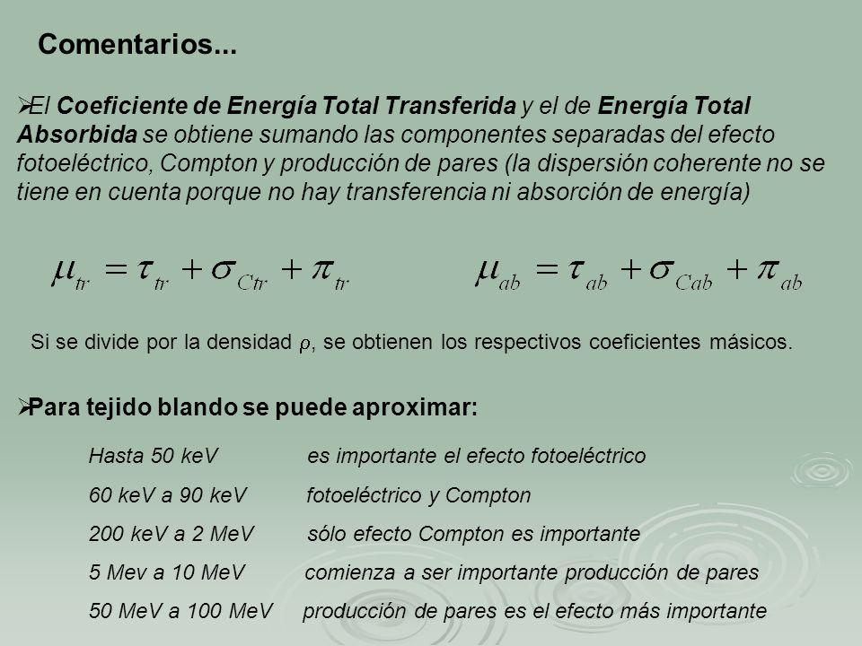 Comentarios... El Coeficiente de Energía Total Transferida y el de Energía Total Absorbida se obtiene sumando las componentes separadas del efecto fot