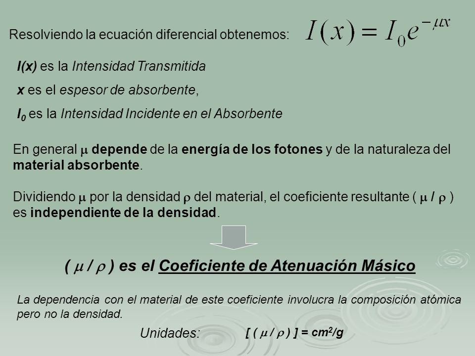 Resolviendo la ecuación diferencial obtenemos: I(x) es la Intensidad Transmitida x es el espesor de absorbente, I 0 es la Intensidad Incidente en el A