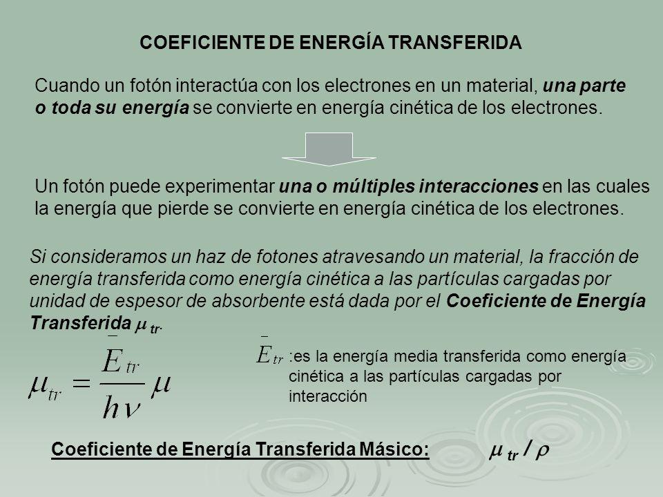 COEFICIENTE DE ENERGÍA TRANSFERIDA Cuando un fotón interactúa con los electrones en un material, una parte o toda su energía se convierte en energía c